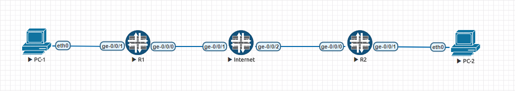 MTU and TCP MSS clamping – All_About_Network